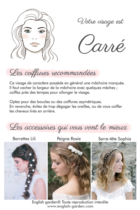 Visage Carré